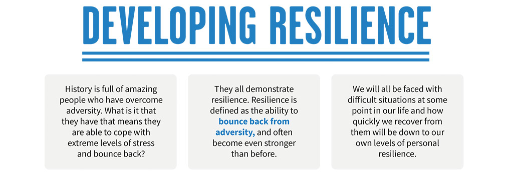 Developing Resilience – Infographic